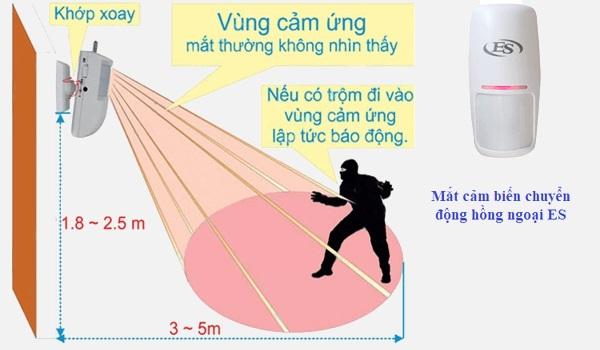 Mat-hong-ngoai